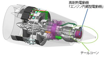 世界初,ジェットエンジン後方に搭載可能なエンジン内蔵型電動機を開発