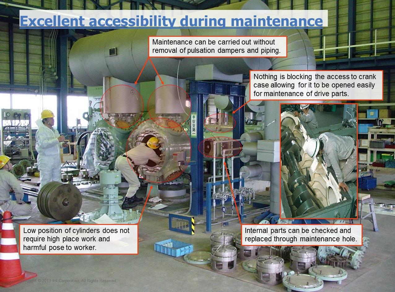 Advantages Of Natural Gas >> Advantages | IHI Reciprocating Compressor